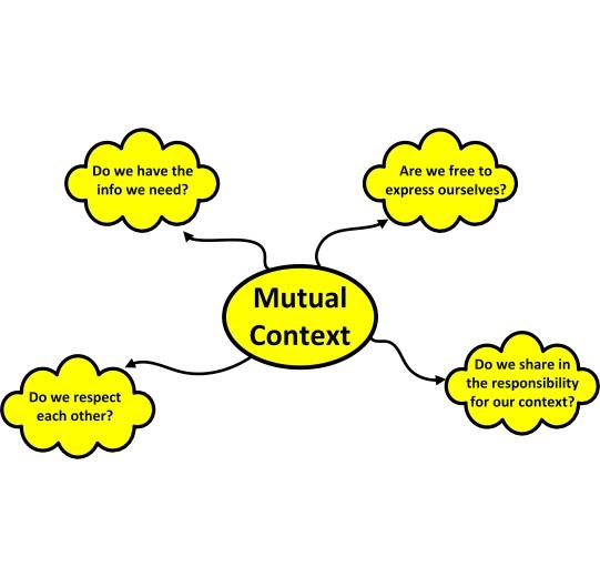 mutualContext