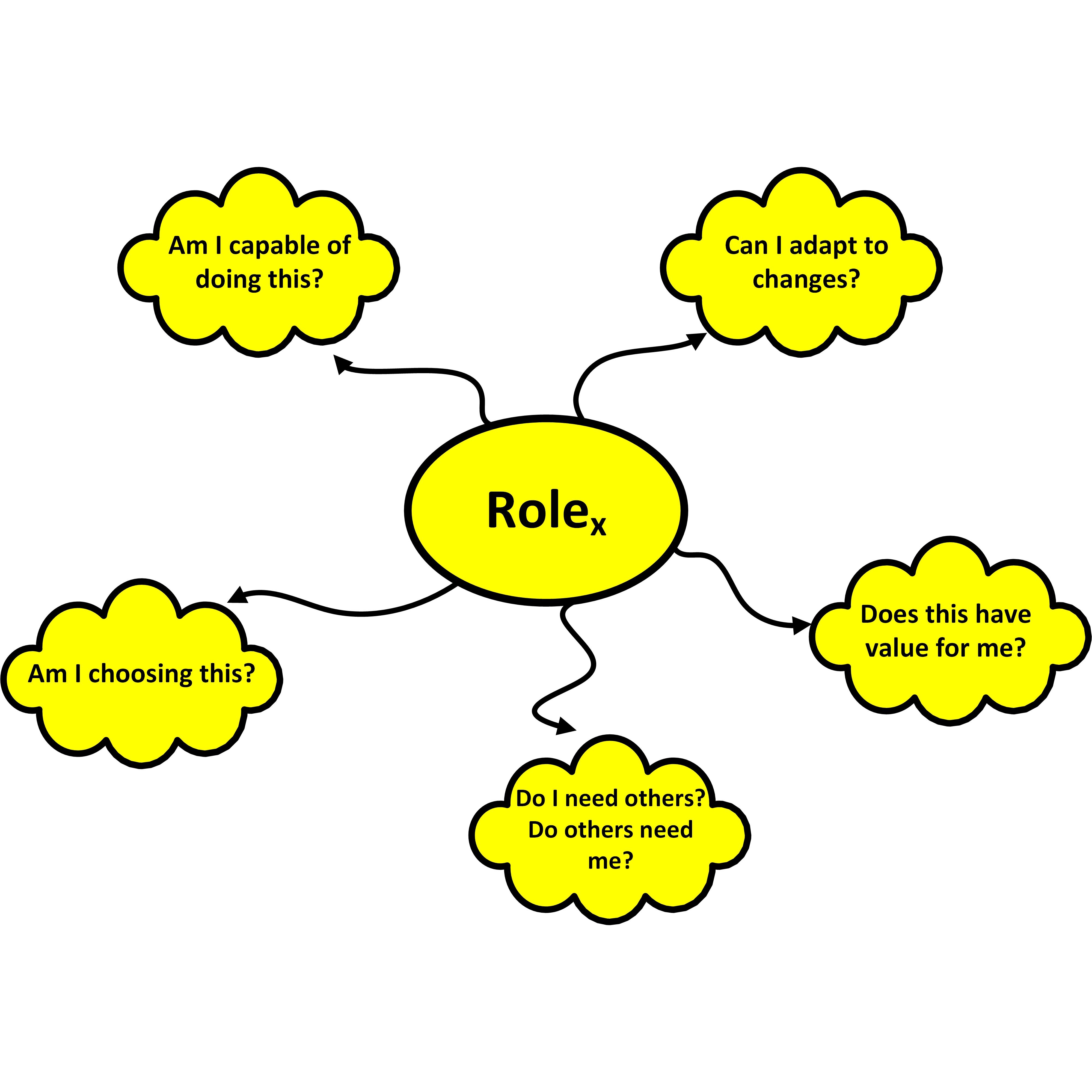 My framework for critical reflection – jblea1016.com
